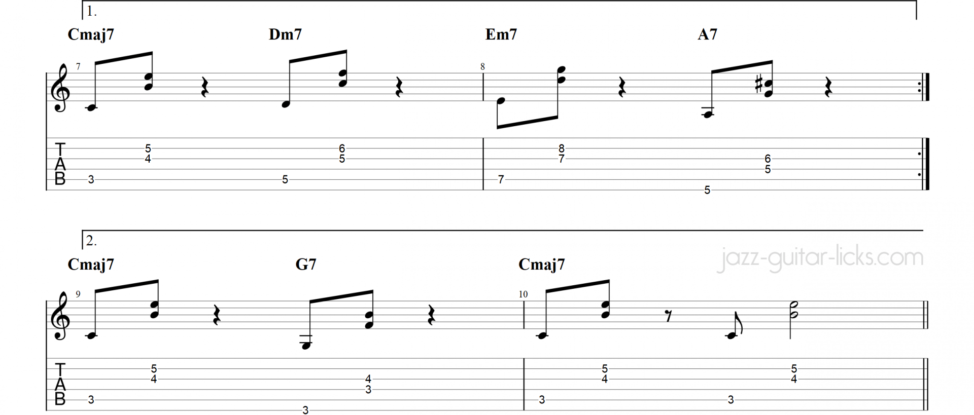 Satin doll easy guitar chords