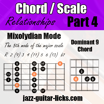 Scales chord relationship guitar