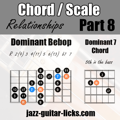 Scales chords relationships