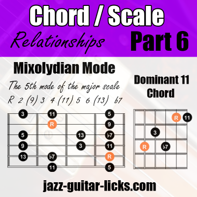 Scales chords relationships guitar
