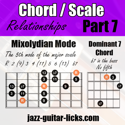 Scales chords jazz guitar mixolydian mode
