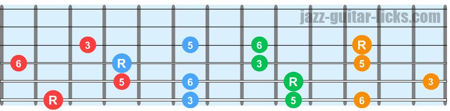 Sixth chords guitar charts 1