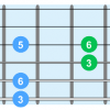 Sixth chords guitar charts 1