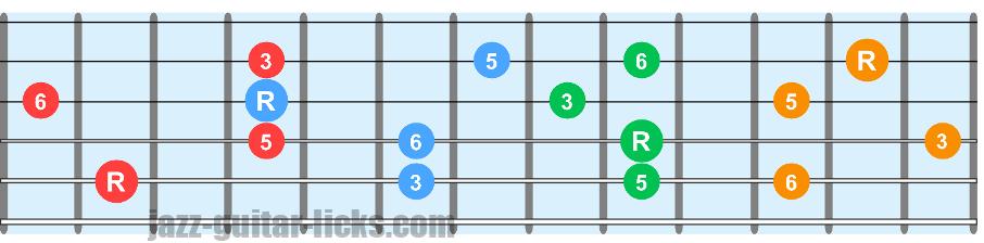 Sixth chords guitar charts 2
