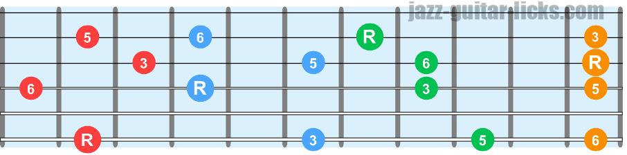 Sixth chords guitar charts 6