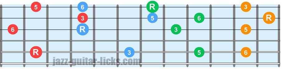 Sixth chords guitar charts 7
