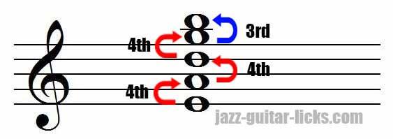 So what chord