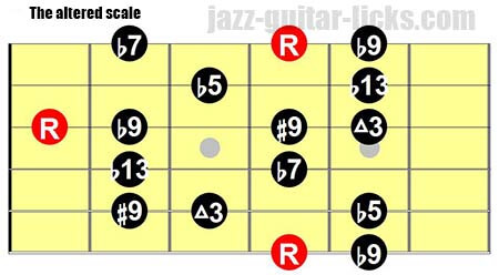 The altered scale guitar diagram 2