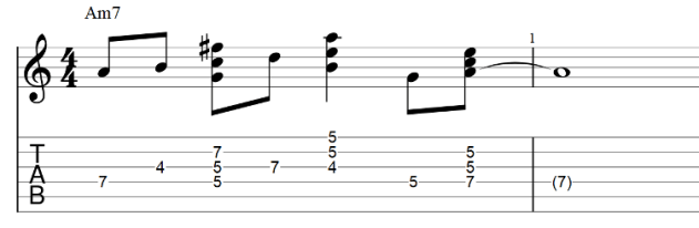 The lick guitar tab with chords 2