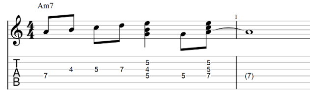 The lick guitar tab with chords