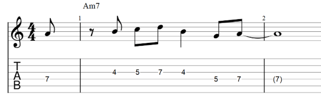 The lick guitar tab with rhythmic variations