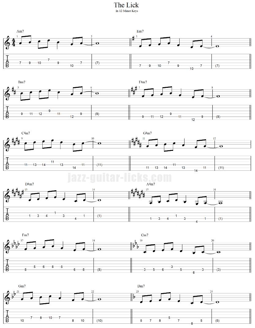 The lick in twelve keys for guitar
