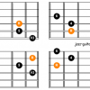 The minor 6 pentatonic scale for guitar