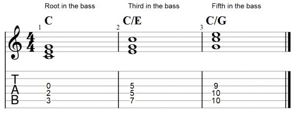 Triad chords on guitar
