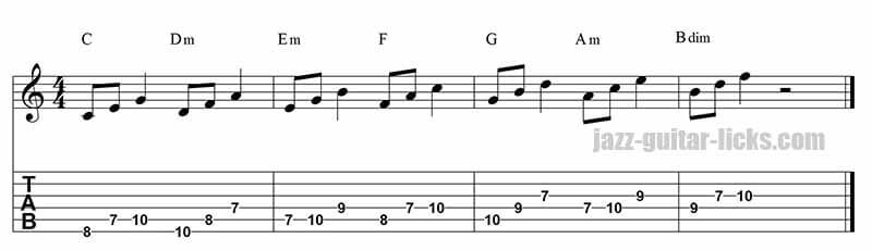 guitar Triads up up exercise