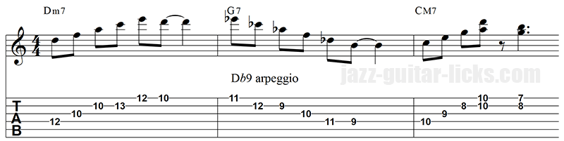Tritone substitution lick ii v i progression