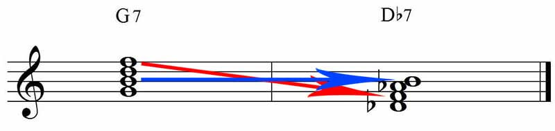 Tritone substitution