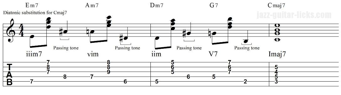 Turnaround intro jazz guitar progression