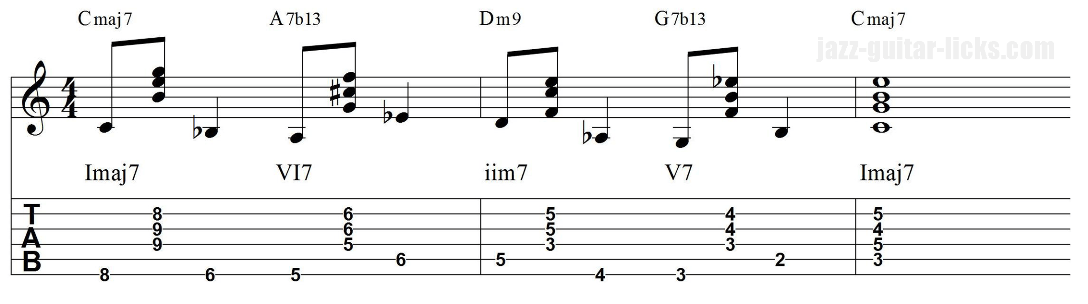 Turnaround walking bass intro and ending for guitar
