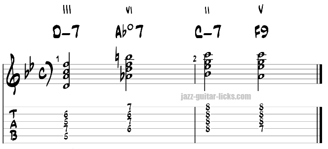 Turnaround tab for guitar exercise 11