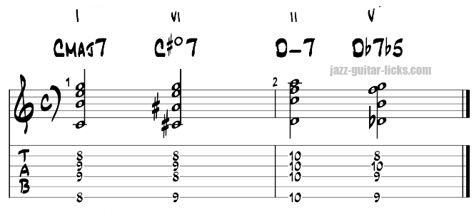 Turnaround tab for guitar exercise 13