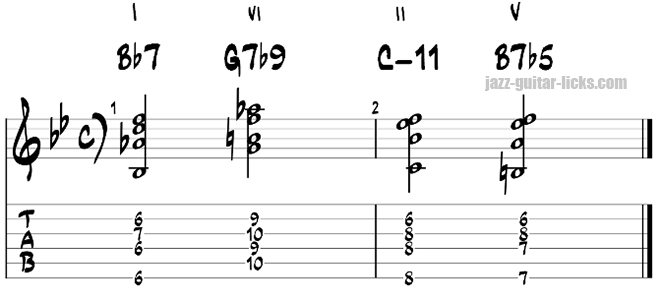Turnaround tab for guitar exercise 18