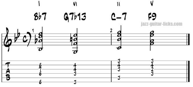 Turnaround tab for guitar exercise 19