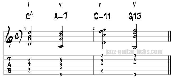 Turnaround tab for guitar exercise 2