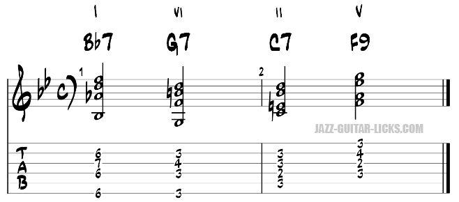 Turnaround tab for guitar exercise 20
