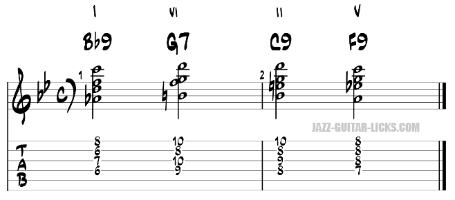 Turnaround tab for guitar exercise 21