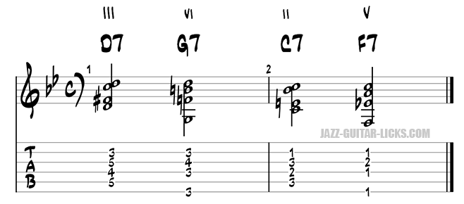 Turnaround tab for guitar exercise 22