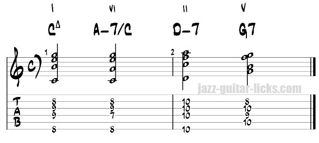 Turnaround tab for guitar exercise 3