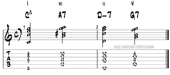 Turnaround tab for guitar exercise 4