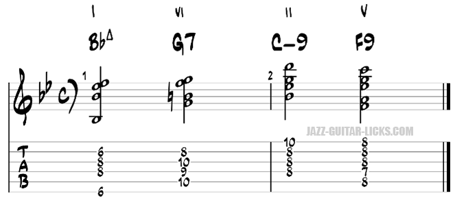 Turnaround tab for guitar exercise 7