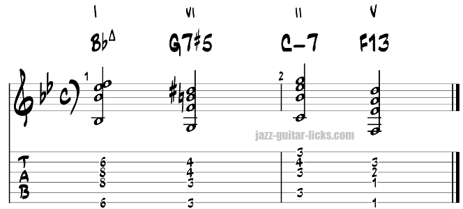 Turnaround tab for guitar exercise 8