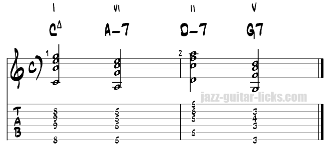 Turnaround tab for guitar