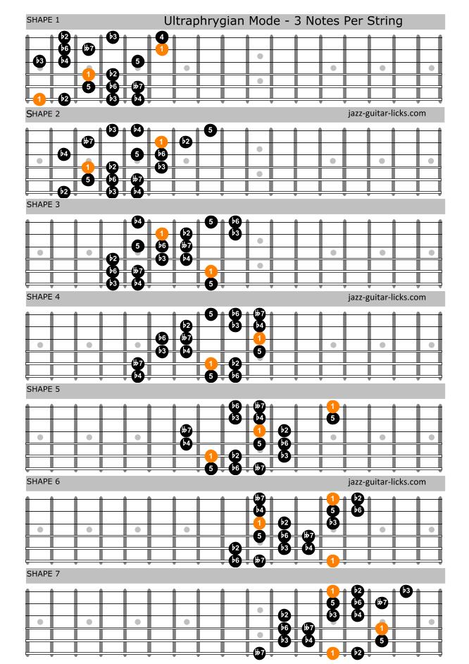 Ultraphrygian guitar mode for guitar