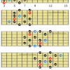 Voodoo blues scale