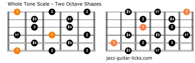 Whole tone scale guitar charts