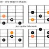 Whole tone scale guitar shapes